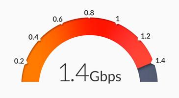 airfiber24-feature-throughput-1.4gbps111.jpg